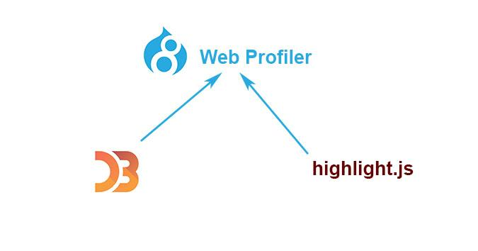 D3.js und highlight.js für Web Profiler Modul in Drupal 8
